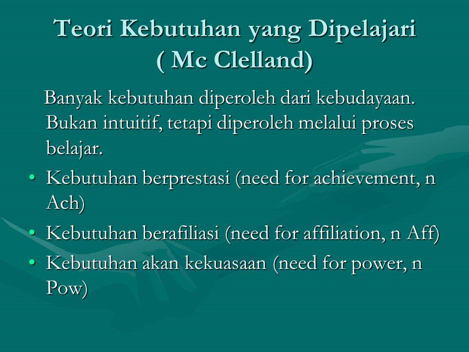 Teori Kebutuhan yang Dipelajari ( Mc Clelland) Banyak kebutuhan diperoleh dari kebudayaan. Bukan intuitif, tetapi diperoleh melalui proses belajar. Ba