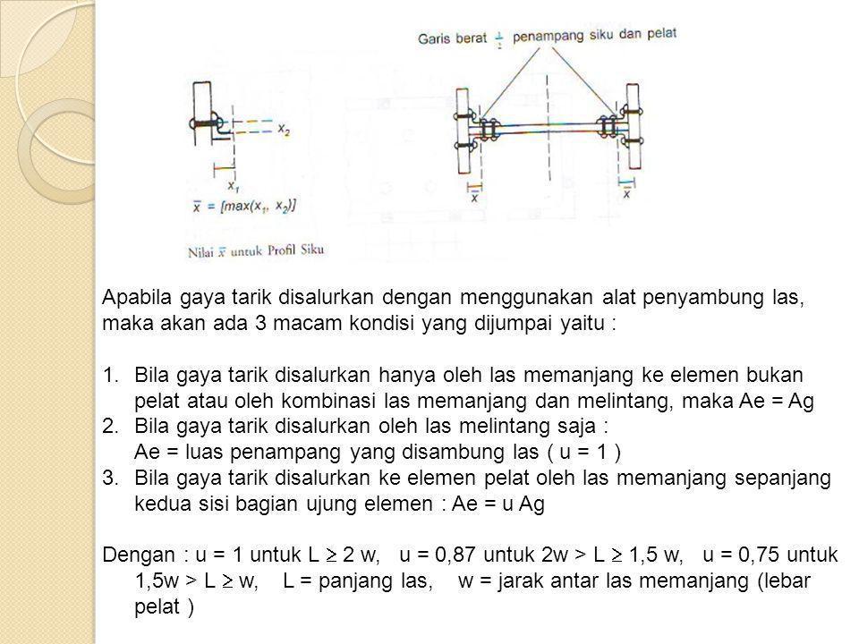 Apabila gaya tarik disalurkan dengan menggunakan alat penyambung las, maka akan ada 3 macam kondisi yang dijumpai yaitu : 1.Bila gaya tarik disalurkan hanya oleh las memanjang ke elemen bukan pelat atau oleh kombinasi las memanjang dan melintang, maka Ae = Ag 2.Bila gaya tarik disalurkan oleh las melintang saja : Ae = luas penampang yang disambung las ( u = 1 ) 3.Bila gaya tarik disalurkan ke elemen pelat oleh las memanjang sepanjang kedua sisi bagian ujung elemen : Ae = u Ag Dengan : u = 1 untuk L  2 w, u = 0,87 untuk 2w > L  1,5 w, u = 0,75 untuk 1,5w > L  w, L = panjang las, w = jarak antar las memanjang (lebar pelat )