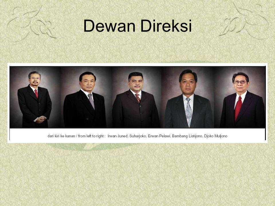 Dewan Direksi