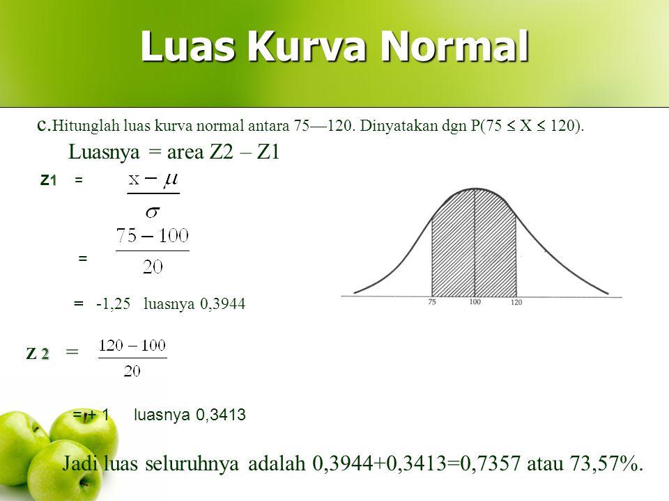 b. Hitunglah luas kurva normal antara 80—100. Dinyatakan dengan P(80  X  100). Z = = -1 Menurut Tabel luasnya 0,3413 atau 34,13% =