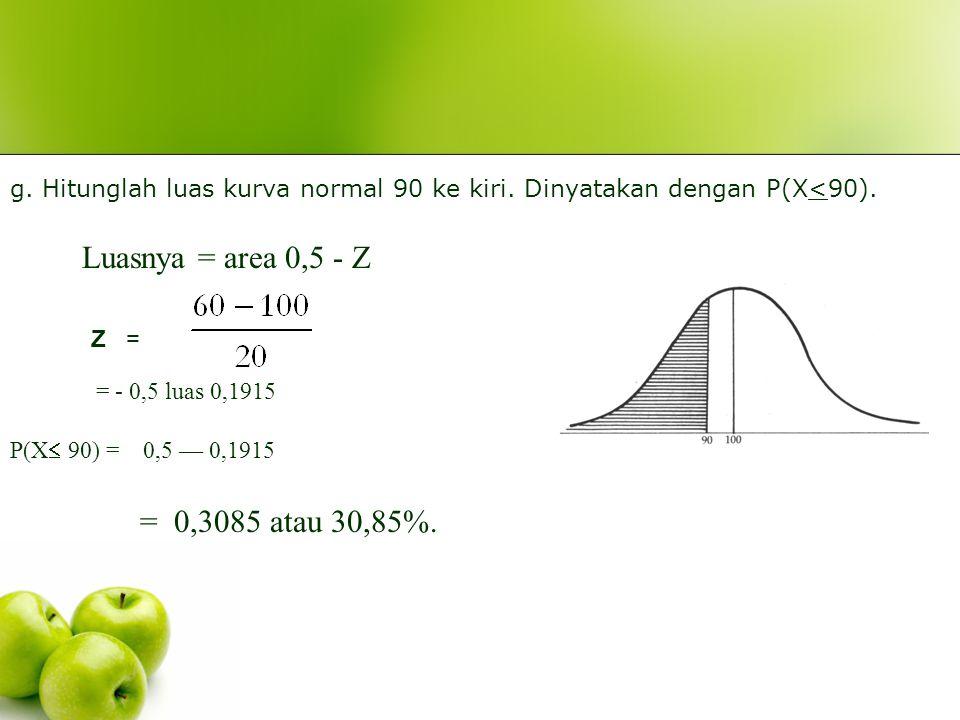 f. Hitunglah luas kurva normal 135 ke kanan. Di sini sama saja menghitung probabilitas untuk nilai X yang sama atau lebih besar dari 135. Dinyatakan d
