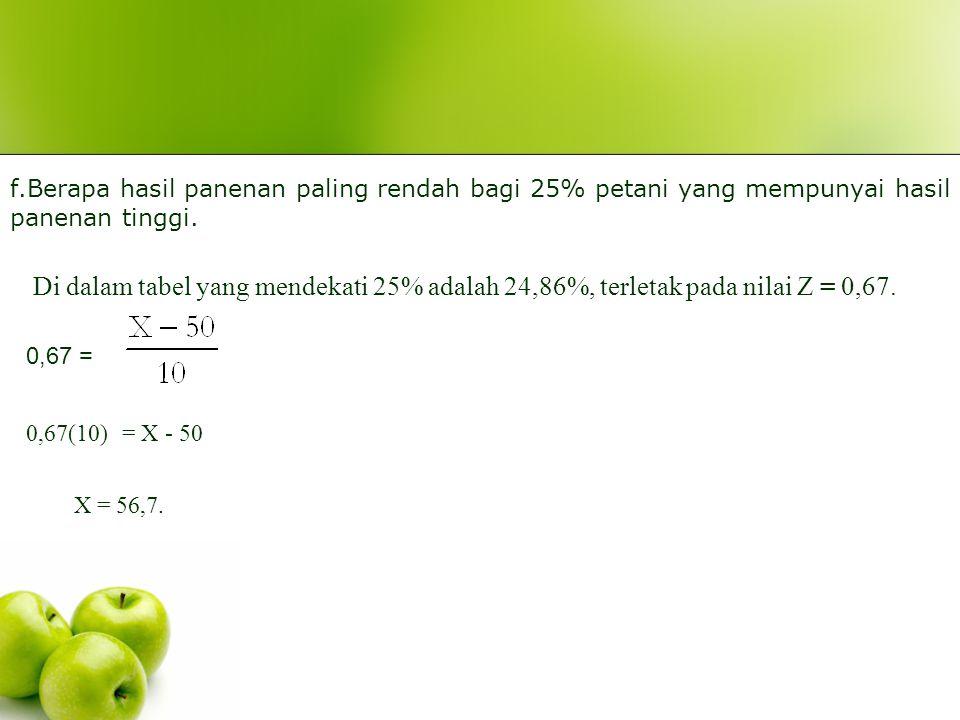 e. Sepuluh persen (10%) dari para petani tersebut mempunyai hasil panenan beberapa kw. Di dalam tabel yang mendekati 45% adalah Z1 =Z1 = - 1,64= -1,64