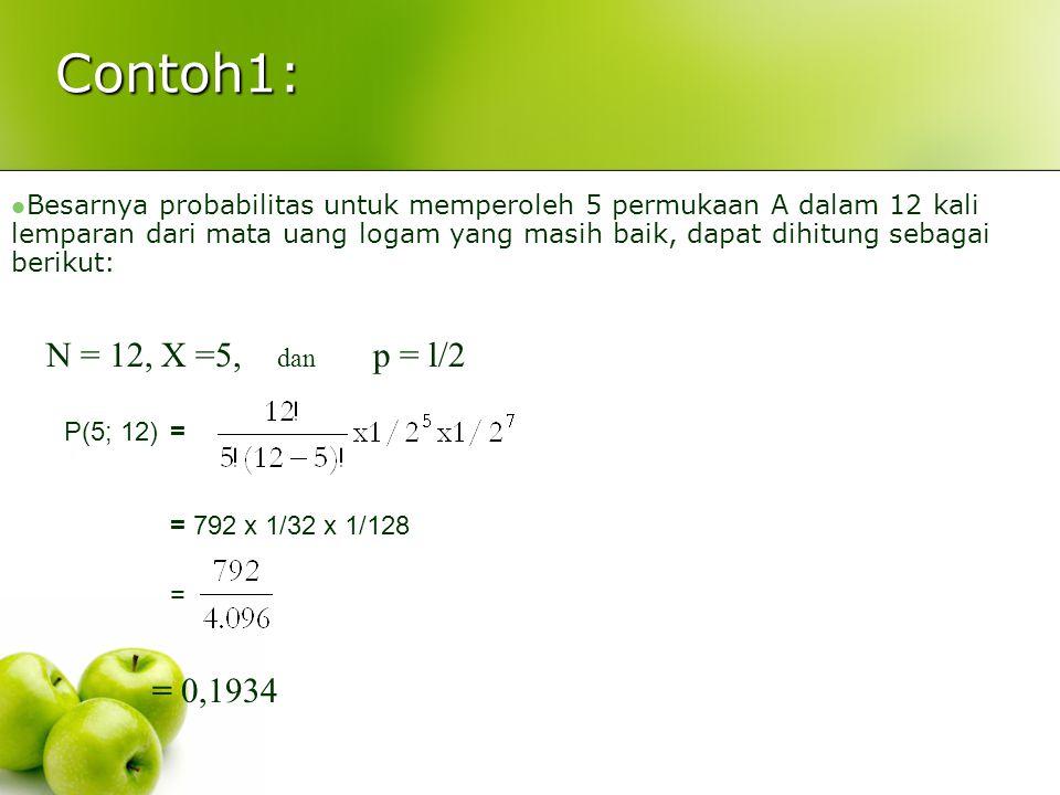 PENDEKATAN KURVA NORMAL UNTUK DISTRIBUSI BINOMIAL Apabila p sama dengan 1/2 dan n adalah besar, maka distribusi binomial akan mendekati distribusi nor