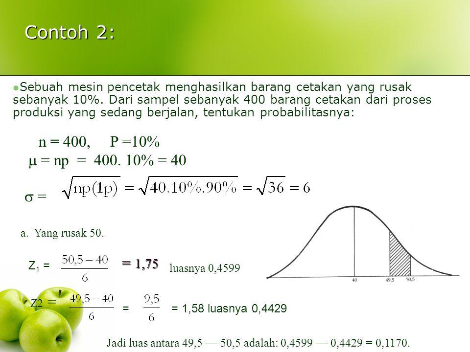 PENDEKATAN KURVA UNTUK DISTRIBUSI BINOMIAL Apabila kita gunakan kurva normal  = np = 12(1/2) = 6  = = 1,732 Z1 =Z1 = Z2=Z2= Luasnya masing-masing ad