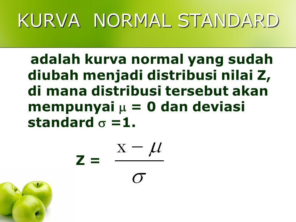 DISTRIBUSI NORMAL Karena persamaan kurva normal tersebut di atas tergantung pada nilai-nilai  dan , maka kita akan mempunyai bermacam- macam bentuk