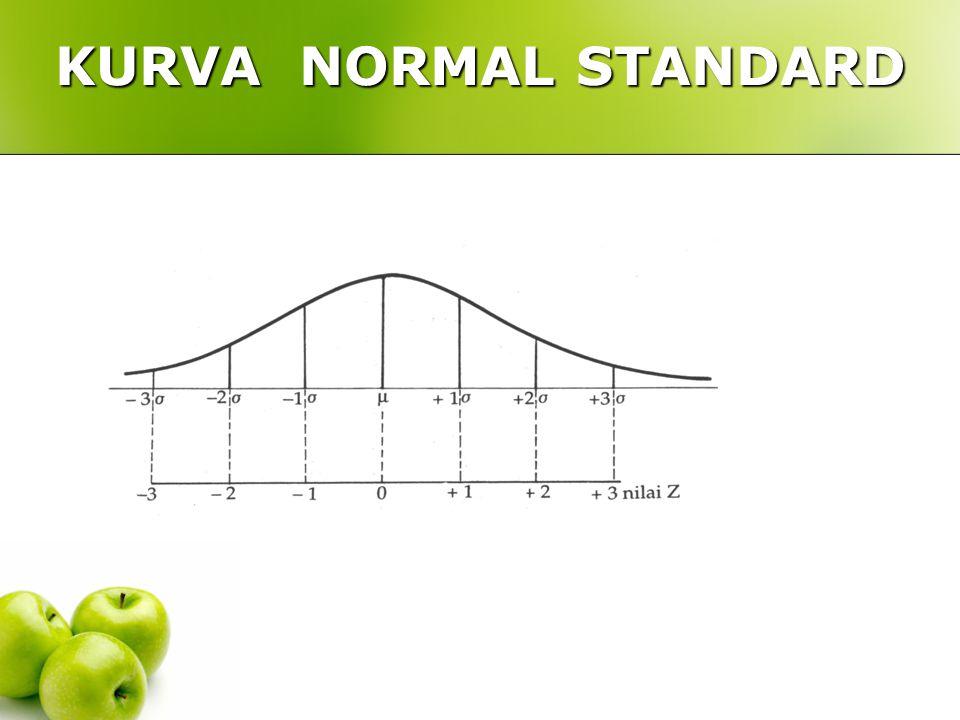 KURVA N N N NORMAL STANDARD adalah kurva normal yang sudah diubah menjadi distribusi nilai Z, di mana distribusi tersebut akan mempunyai  = 0 dan dev