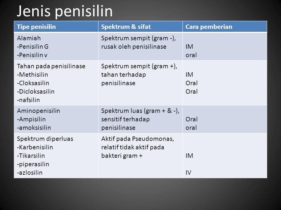 Jenis penisilin Tipe penisilinSpektrum & sifatCara pemberian Alamiah -Penisilin G -Penisilin v Spektrum sempit (gram -), rusak oleh penisilinaseIM ora