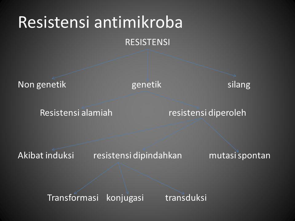 Resistensi antimikroba RESISTENSI Non genetik genetik silang Resistensi alamiah resistensi diperoleh Akibat induksi resistensi dipindahkan mutasi spon
