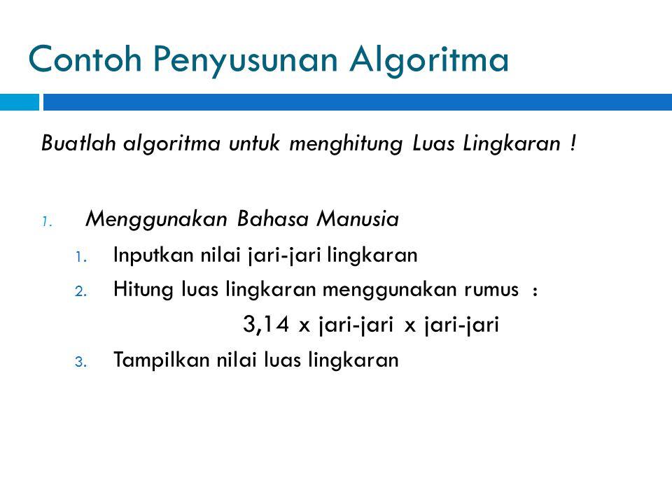 Contoh Penyusunan Algoritma Buatlah algoritma untuk menghitung Luas Lingkaran .