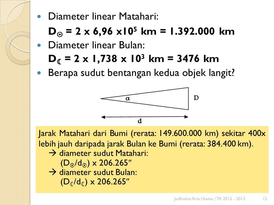12 Diameter linear Matahari: D  = 2 x 6,96 x10 5 km = 1.392.000 km Diameter linear Bulan: D  = 2 x 1,738 x 10 3 km = 3476 km Berapa sudut bentangan