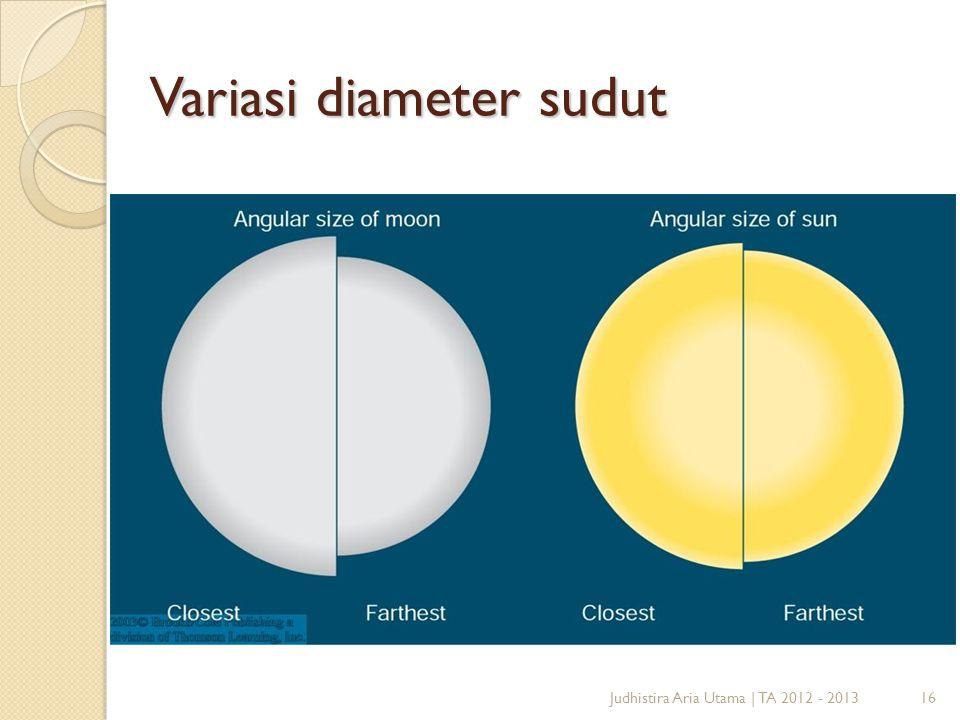 16 Variasi diameter sudut Judhistira Aria Utama   TA 2012 - 2013