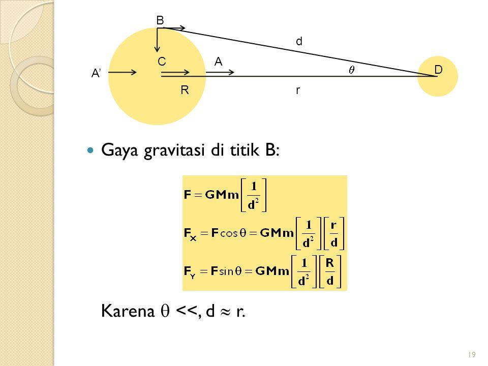 19 Gaya gravitasi di titik B: Karena  <<, d  r. A' A D C Rr B  d