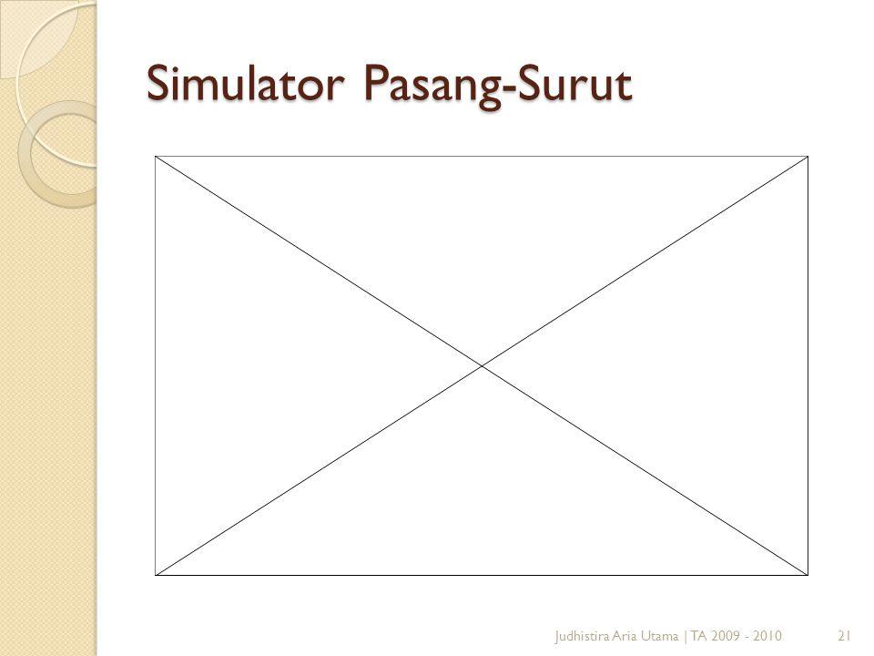 Simulator Pasang-Surut Judhistira Aria Utama   TA 2009 - 201021