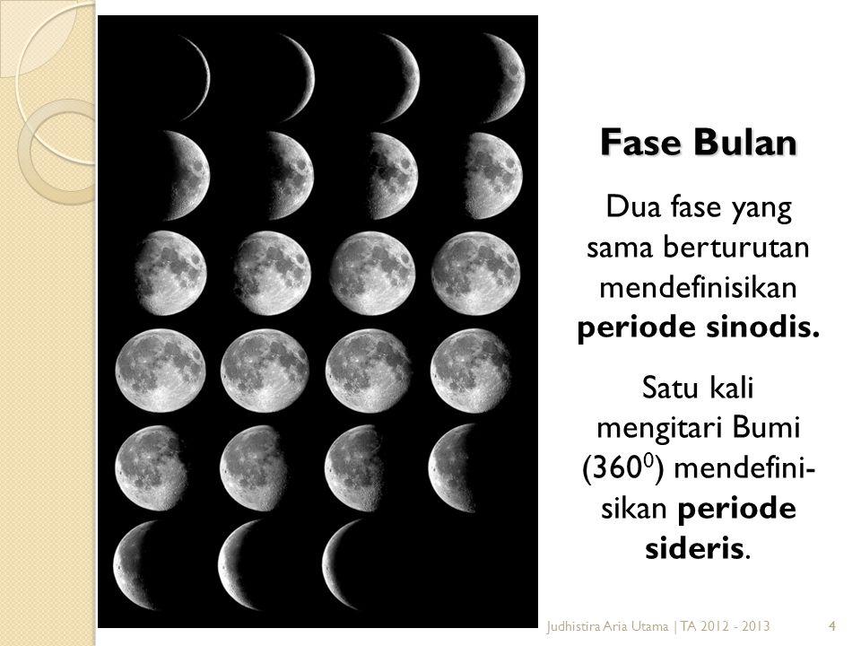 44 Fase Bulan Dua fase yang sama berturutan mendefinisikan periode sinodis. Satu kali mengitari Bumi (360 0 ) mendefini- sikan periode sideris. Judhis