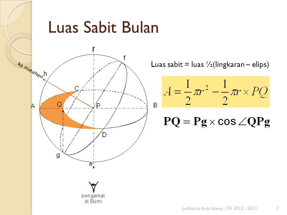 7 Luas Sabit Bulan Luas sabit = luas ½(lingkaran – elips) Judhistira Aria Utama   TA 2012 - 2013
