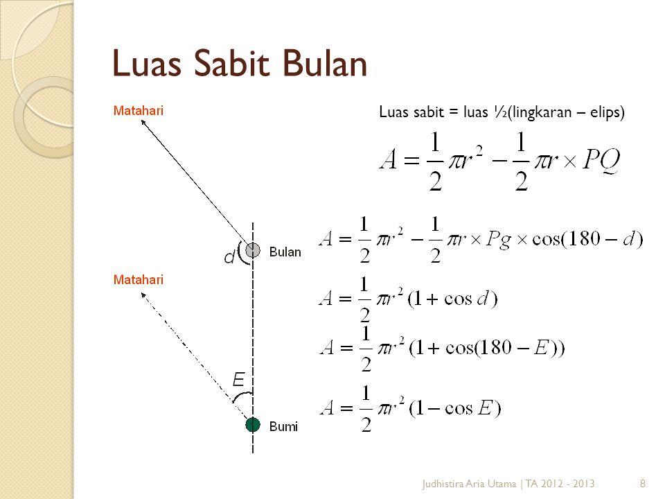 8 Luas Sabit Bulan Luas sabit = luas ½(lingkaran – elips) Judhistira Aria Utama   TA 2012 - 2013