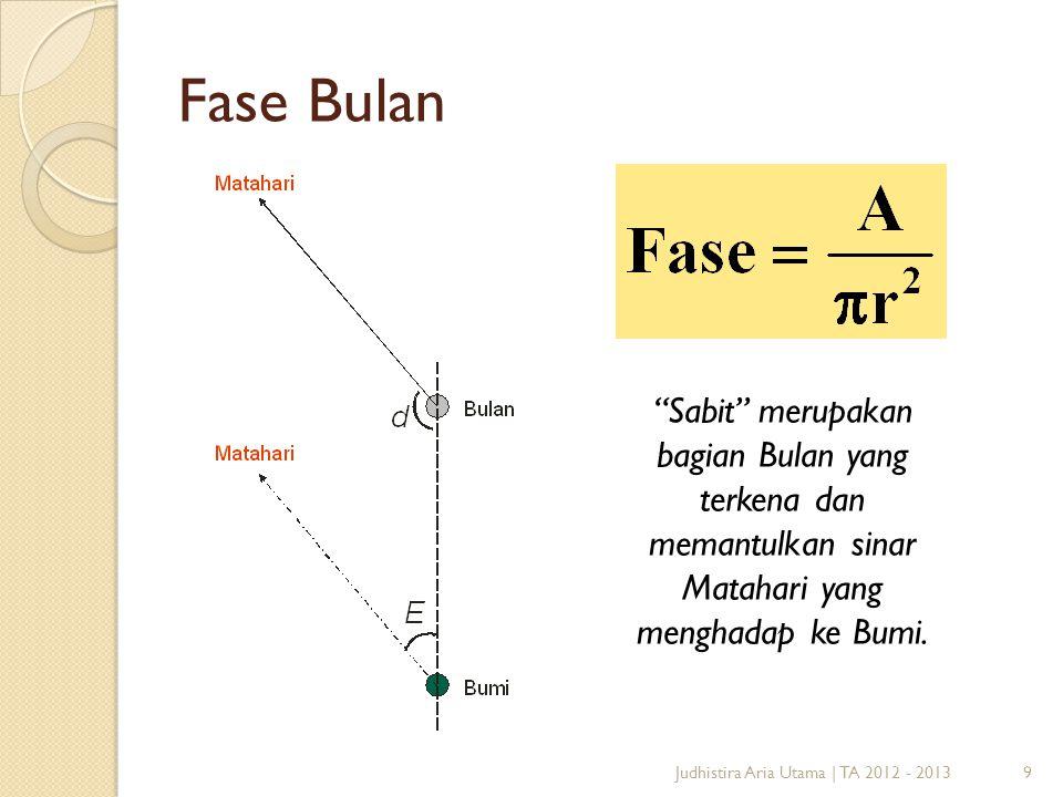 "9 Fase Bulan ""Sabit"" merupakan bagian Bulan yang terkena dan memantulkan sinar Matahari yang menghadap ke Bumi. Judhistira Aria Utama   TA 2012 - 2013"