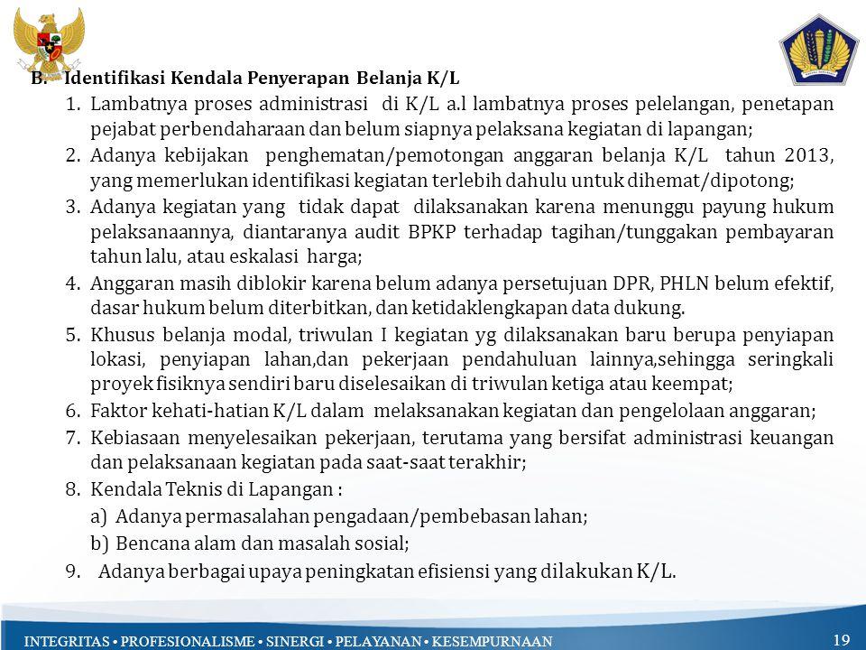 INTEGRITAS PROFESIONALISME SINERGI PELAYANAN KESEMPURNAAN 19 B.Identifikasi Kendala Penyerapan Belanja K/L 1.Lambatnya proses administrasi di K/L a.l lambatnya proses pelelangan, penetapan pejabat perbendaharaan dan belum siapnya pelaksana kegiatan di lapangan; 2.Adanya kebijakan penghematan/pemotongan anggaran belanja K/L tahun 2013, yang memerlukan identifikasi kegiatan terlebih dahulu untuk dihemat/dipotong; 3.Adanya kegiatan yang tidak dapat dilaksanakan karena menunggu payung hukum pelaksanaannya, diantaranya audit BPKP terhadap tagihan/tunggakan pembayaran tahun lalu, atau eskalasi harga; 4.Anggaran masih diblokir karena belum adanya persetujuan DPR, PHLN belum efektif, dasar hukum belum diterbitkan, dan ketidaklengkapan data dukung.