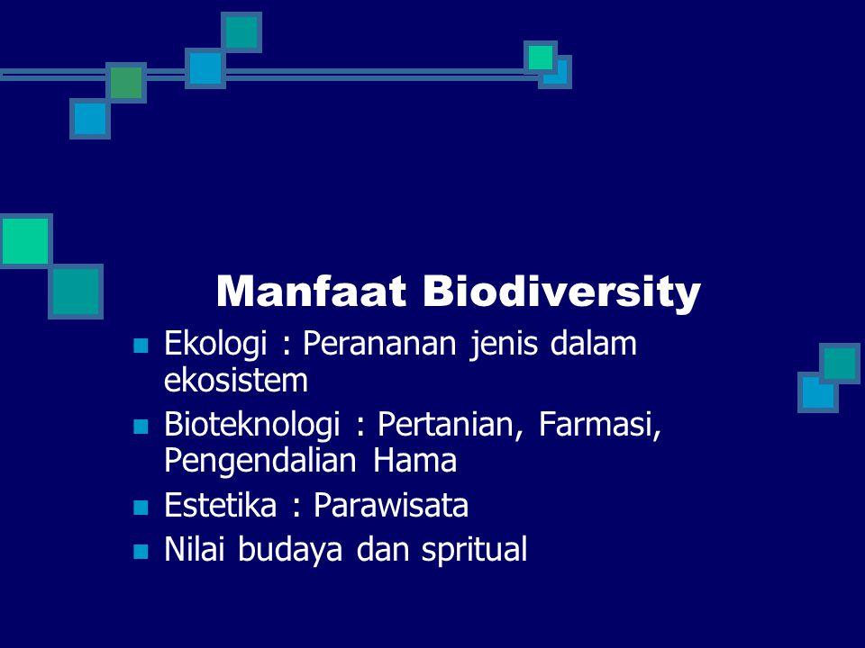 Manfaat Biodiversity Ekologi : Perananan jenis dalam ekosistem Bioteknologi : Pertanian, Farmasi, Pengendalian Hama Estetika : Parawisata Nilai budaya
