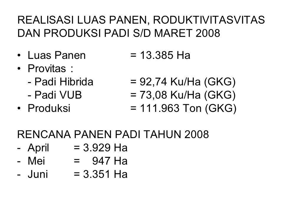 REALISASI LUAS PANEN, RODUKTIVITASVITAS DAN PRODUKSI PADI S/D MARET 2008 Luas Panen = 13.385 Ha Provitas : - Padi Hibrida= 92,74 Ku/Ha (GKG) - Padi VU