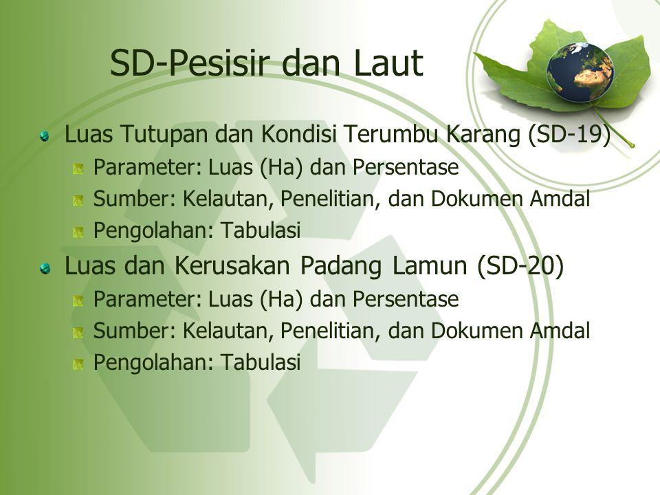 SD-Pesisir dan Laut Luas Tutupan dan Kondisi Terumbu Karang (SD-19) Parameter: Luas (Ha) dan Persentase Sumber: Kelautan, Penelitian, dan Dokumen Amda
