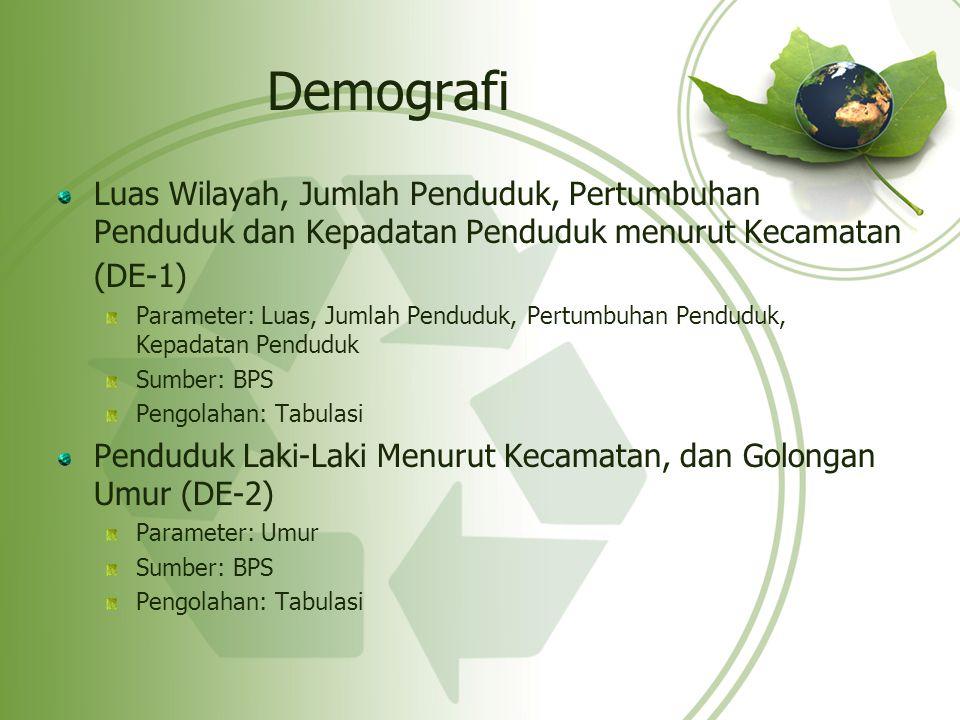 Demografi Luas Wilayah, Jumlah Penduduk, Pertumbuhan Penduduk dan Kepadatan Penduduk menurut Kecamatan (DE-1) Parameter: Luas, Jumlah Penduduk, Pertum