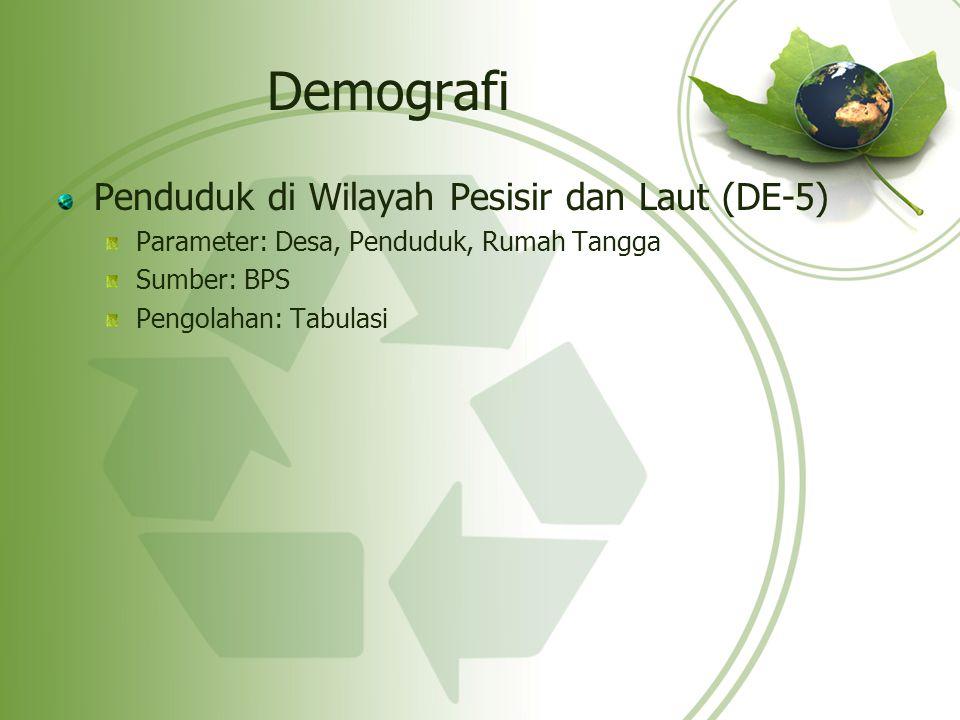 Demografi Penduduk di Wilayah Pesisir dan Laut (DE-5) Parameter: Desa, Penduduk, Rumah Tangga Sumber: BPS Pengolahan: Tabulasi
