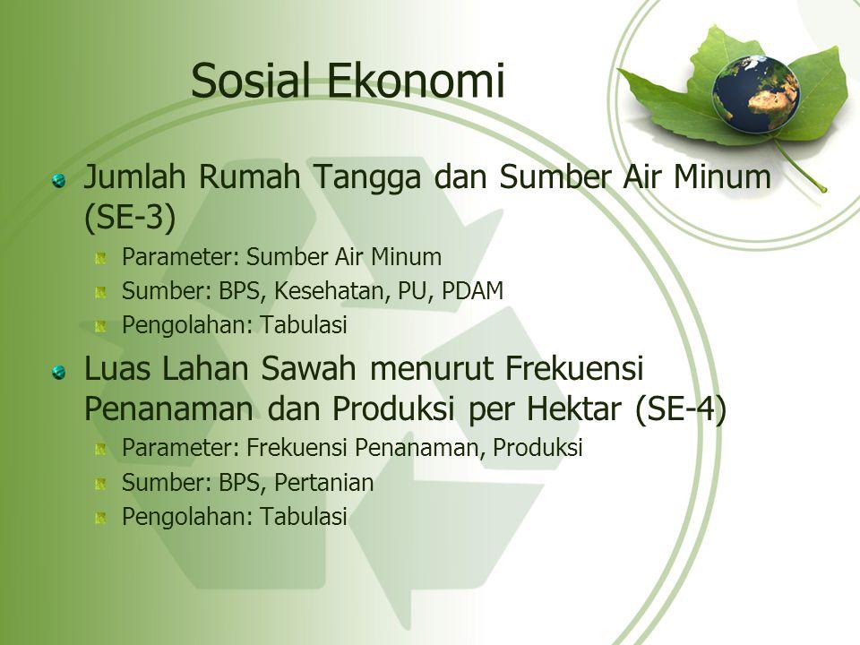 Sosial Ekonomi Jumlah Rumah Tangga dan Sumber Air Minum (SE-3) Parameter: Sumber Air Minum Sumber: BPS, Kesehatan, PU, PDAM Pengolahan: Tabulasi Luas