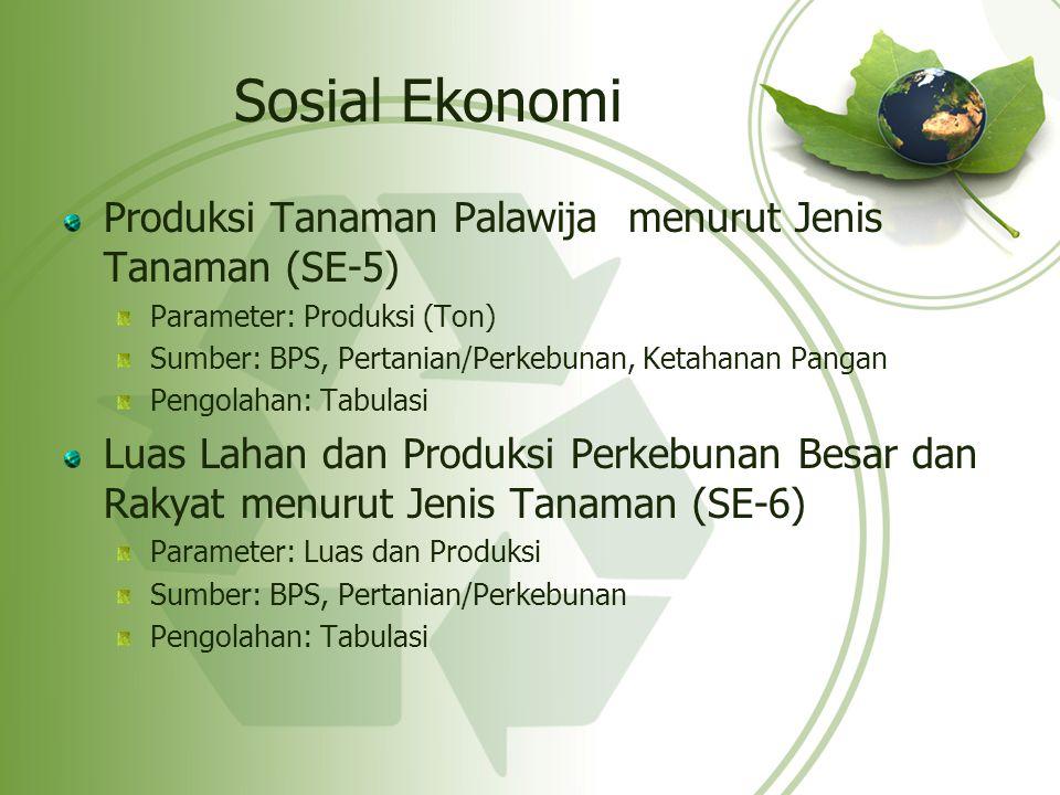 Sosial Ekonomi Produksi Tanaman Palawija menurut Jenis Tanaman (SE-5) Parameter: Produksi (Ton) Sumber: BPS, Pertanian/Perkebunan, Ketahanan Pangan Pe