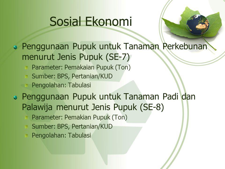Sosial Ekonomi Penggunaan Pupuk untuk Tanaman Perkebunan menurut Jenis Pupuk (SE-7) Parameter: Pemakaian Pupuk (Ton) Sumber: BPS, Pertanian/KUD Pengol