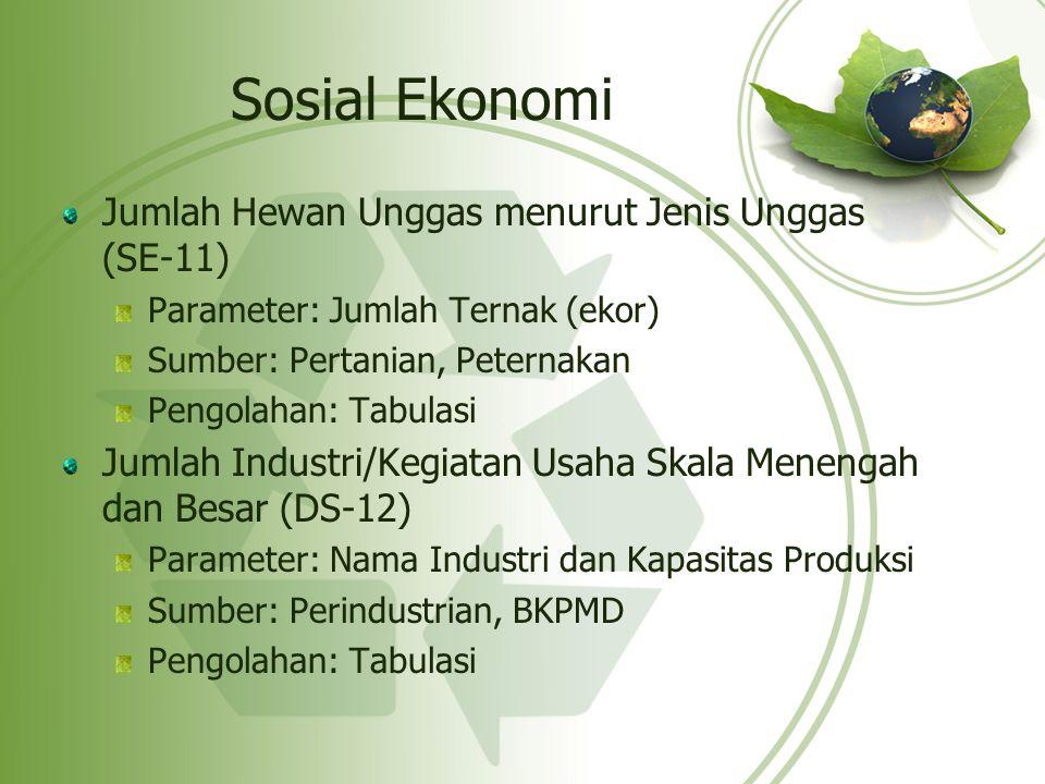 Sosial Ekonomi Jumlah Hewan Unggas menurut Jenis Unggas (SE-11) Parameter: Jumlah Ternak (ekor) Sumber: Pertanian, Peternakan Pengolahan: Tabulasi Jum