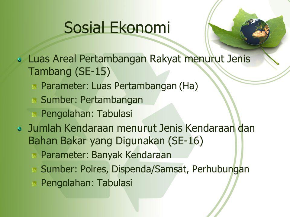 Sosial Ekonomi Luas Areal Pertambangan Rakyat menurut Jenis Tambang (SE-15) Parameter: Luas Pertambangan (Ha) Sumber: Pertambangan Pengolahan: Tabulas