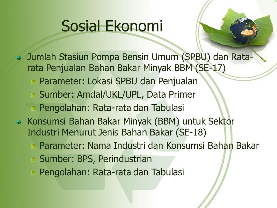 Sosial Ekonomi Jumlah Stasiun Pompa Bensin Umum (SPBU) dan Rata- rata Penjualan Bahan Bakar Minyak BBM (SE-17) Parameter: Lokasi SPBU dan Penjualan Su
