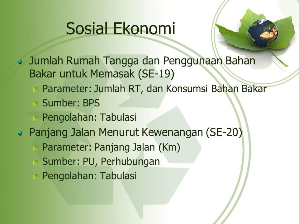 Sosial Ekonomi Jumlah Rumah Tangga dan Penggunaan Bahan Bakar untuk Memasak (SE-19) Parameter: Jumlah RT, dan Konsumsi Bahan Bakar Sumber: BPS Pengola