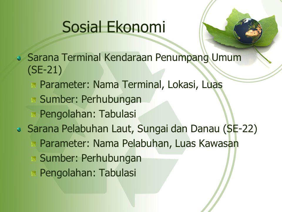 Sosial Ekonomi Sarana Terminal Kendaraan Penumpang Umum (SE-21) Parameter: Nama Terminal, Lokasi, Luas Sumber: Perhubungan Pengolahan: Tabulasi Sarana