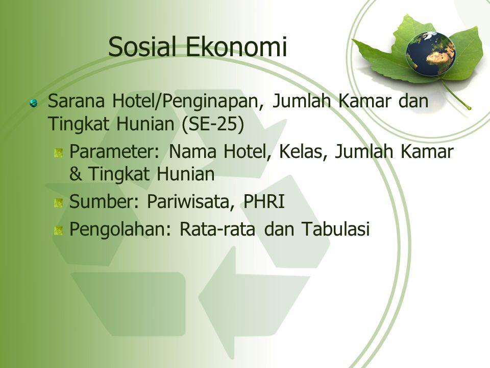 Sosial Ekonomi Sarana Hotel/Penginapan, Jumlah Kamar dan Tingkat Hunian (SE-25) Parameter: Nama Hotel, Kelas, Jumlah Kamar & Tingkat Hunian Sumber: Pa