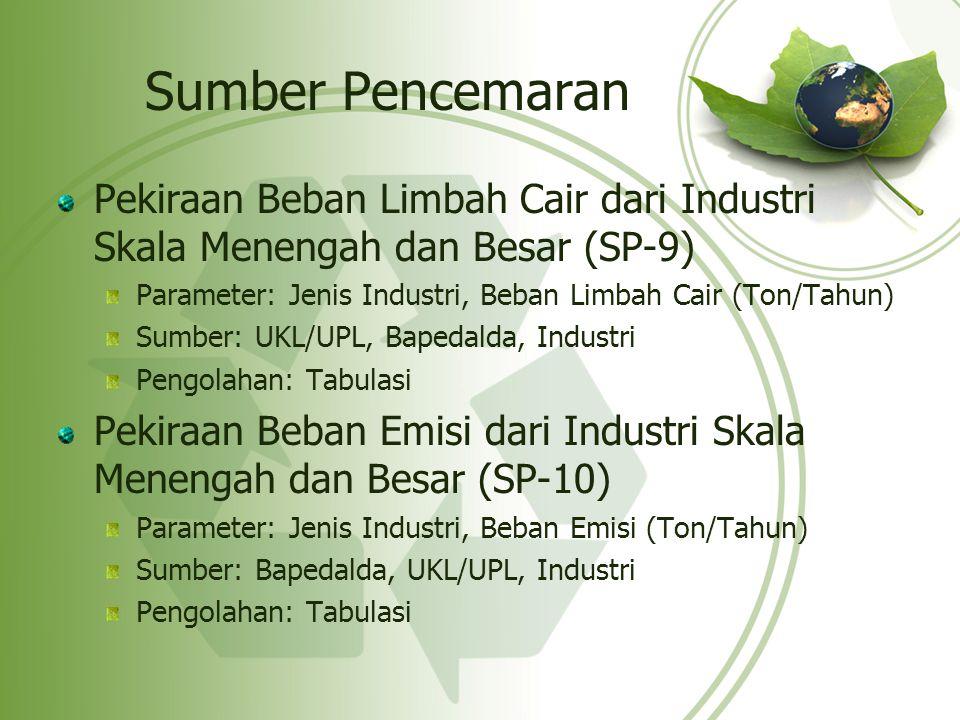 Sumber Pencemaran Pekiraan Beban Limbah Cair dari Industri Skala Menengah dan Besar (SP-9) Parameter: Jenis Industri, Beban Limbah Cair (Ton/Tahun) Su