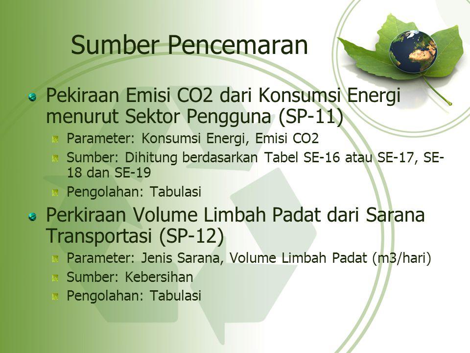 Sumber Pencemaran Pekiraan Emisi CO2 dari Konsumsi Energi menurut Sektor Pengguna (SP-11) Parameter: Konsumsi Energi, Emisi CO2 Sumber: Dihitung berda