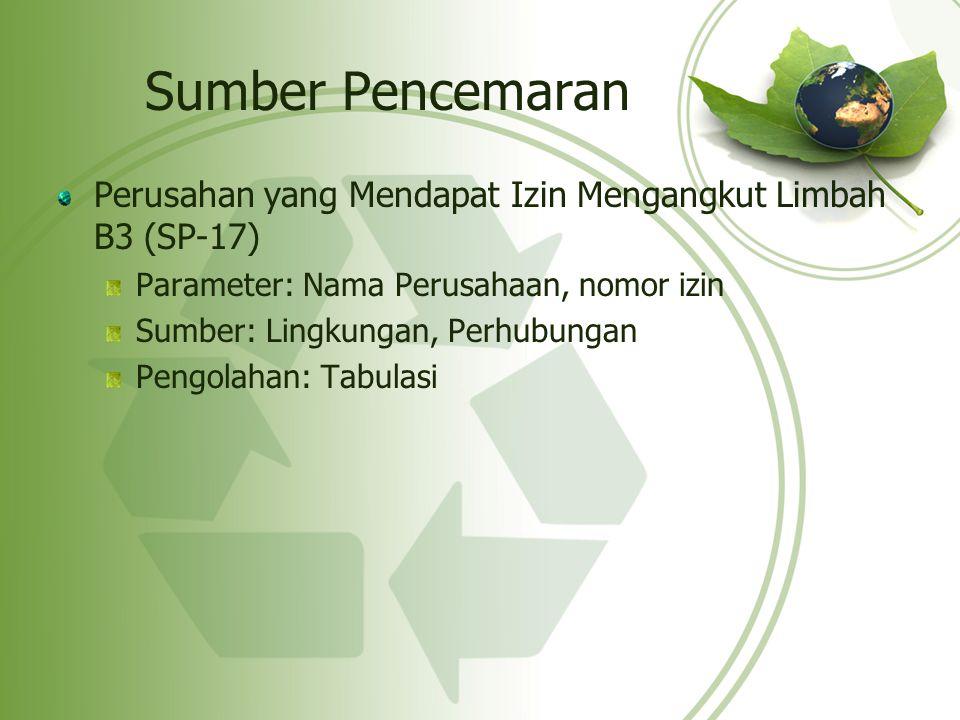 Sumber Pencemaran Perusahan yang Mendapat Izin Mengangkut Limbah B3 (SP-17) Parameter: Nama Perusahaan, nomor izin Sumber: Lingkungan, Perhubungan Pen