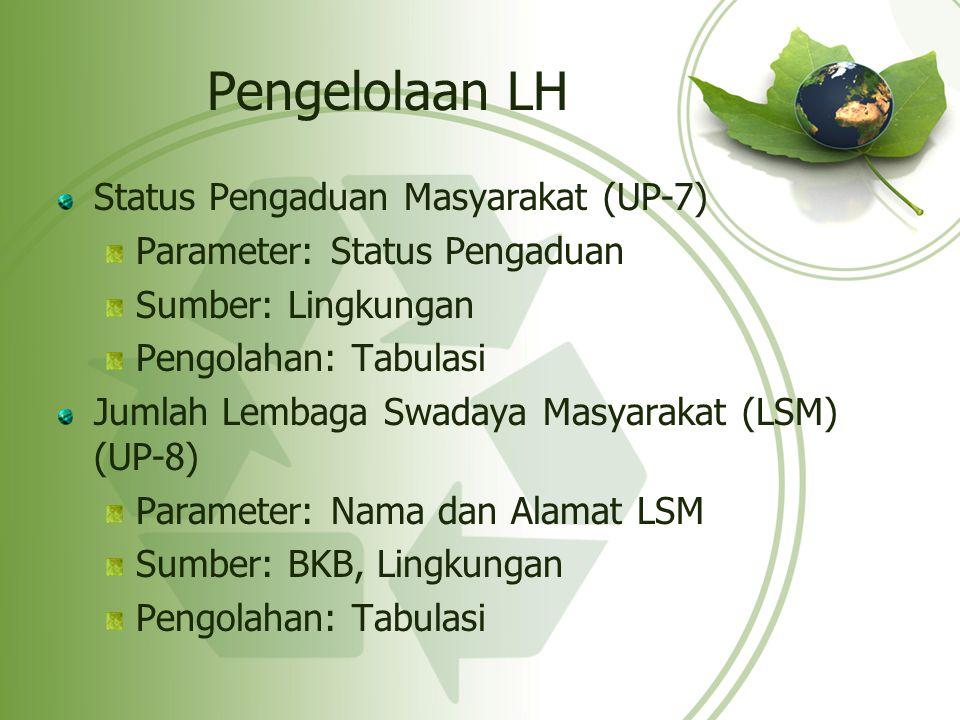 Pengelolaan LH Status Pengaduan Masyarakat (UP-7) Parameter: Status Pengaduan Sumber: Lingkungan Pengolahan: Tabulasi Jumlah Lembaga Swadaya Masyaraka
