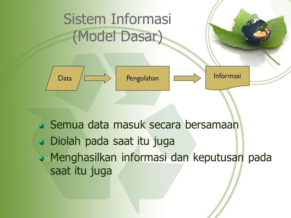 Sistem Informasi (Model Dasar) Semua data masuk secara bersamaan Diolah pada saat itu juga Menghasilkan informasi dan keputusan pada saat itu juga Pen
