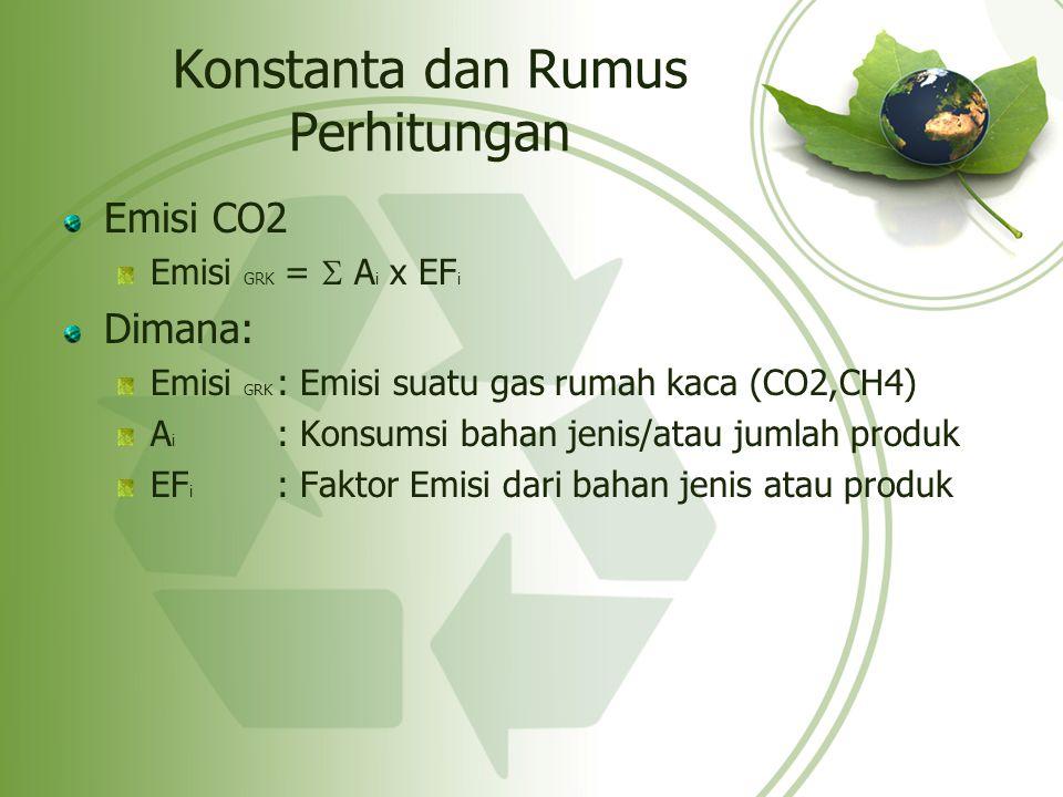 Konstanta dan Rumus Perhitungan Emisi CO2 Emisi GRK =  A i x EF i Dimana: Emisi GRK : Emisi suatu gas rumah kaca (CO2,CH4) A i : Konsumsi bahan jenis