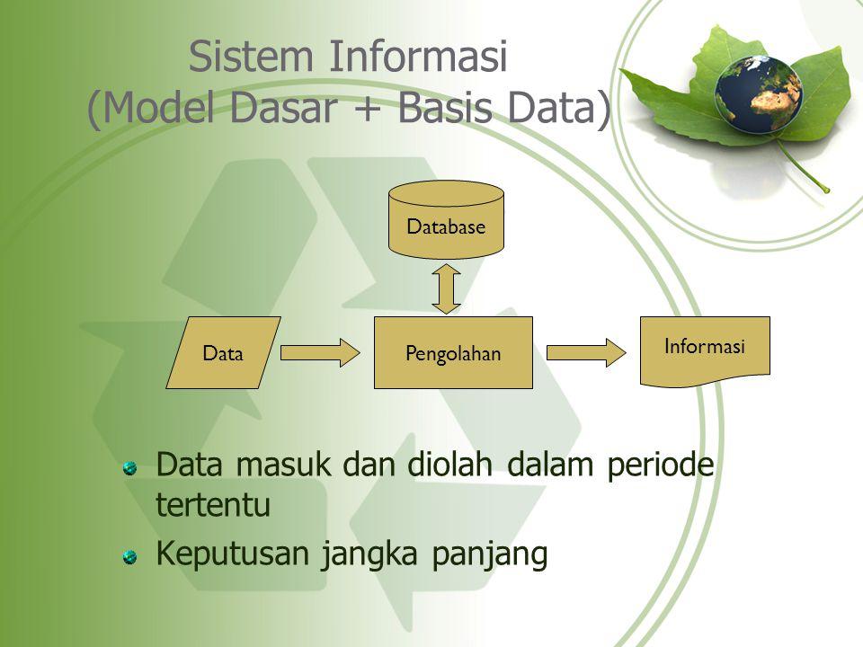 Sistem Informasi (Model Dasar + Basis Data) Data masuk dan diolah dalam periode tertentu Keputusan jangka panjang PengolahanData Informasi Database