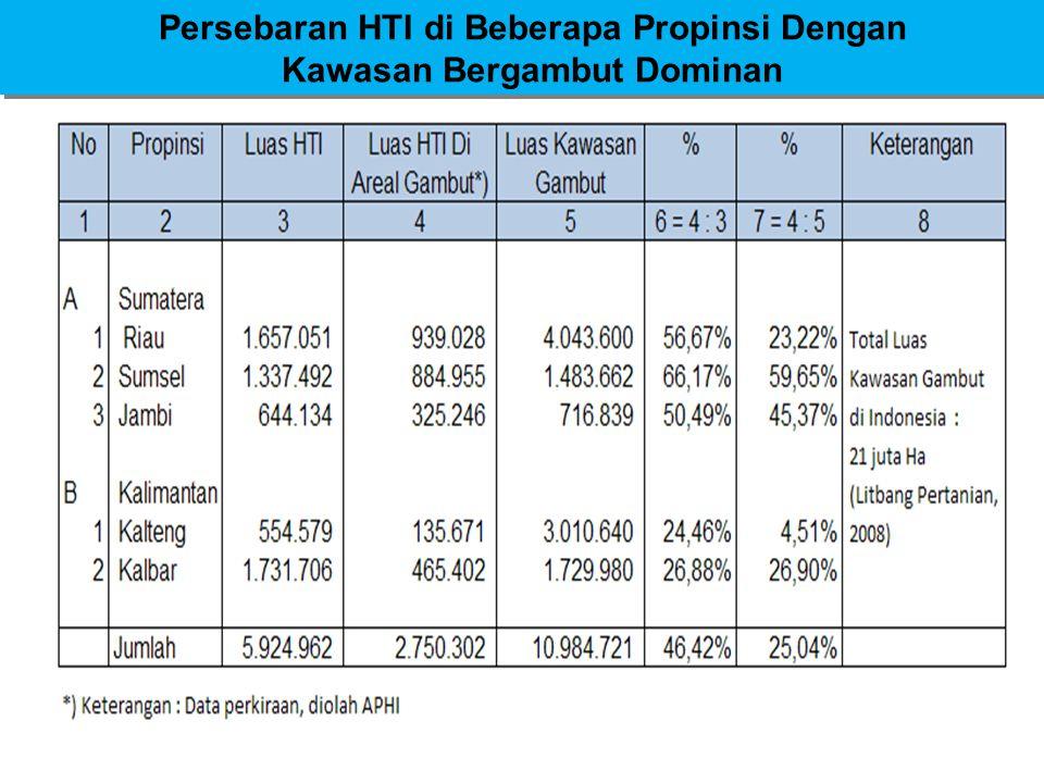 Persebaran HTI di Beberapa Propinsi Dengan Kawasan Bergambut Dominan Persebaran HTI di Beberapa Propinsi Dengan Kawasan Bergambut Dominan