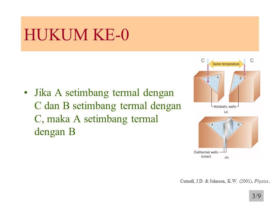 HUKUM KE-0 Jika A setimbang termal dengan C dan B setimbang termal dengan C, maka A setimbang termal dengan B CC Cutnell, J.D. & Johnson, K.W. (2001),