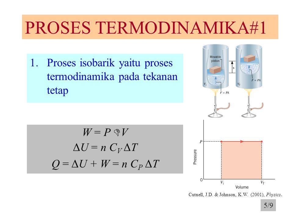 PROSES TERMODINAMIKA#2 2.Proses iskhorik yaitu proses pada volume tetap W = 0 ΔU = n C V ΔT Q = ΔU = n C V ΔT Cutnell, J.D.
