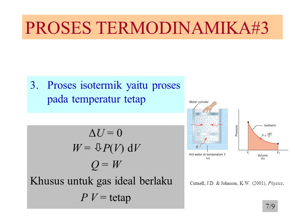 PROSES TERMODINAMIKA#3 3.Proses isotermik yaitu proses pada temperatur tetap ΔU = 0 W =  P(V) dV Q = W Khusus untuk gas ideal berlaku P V = tetap Cut