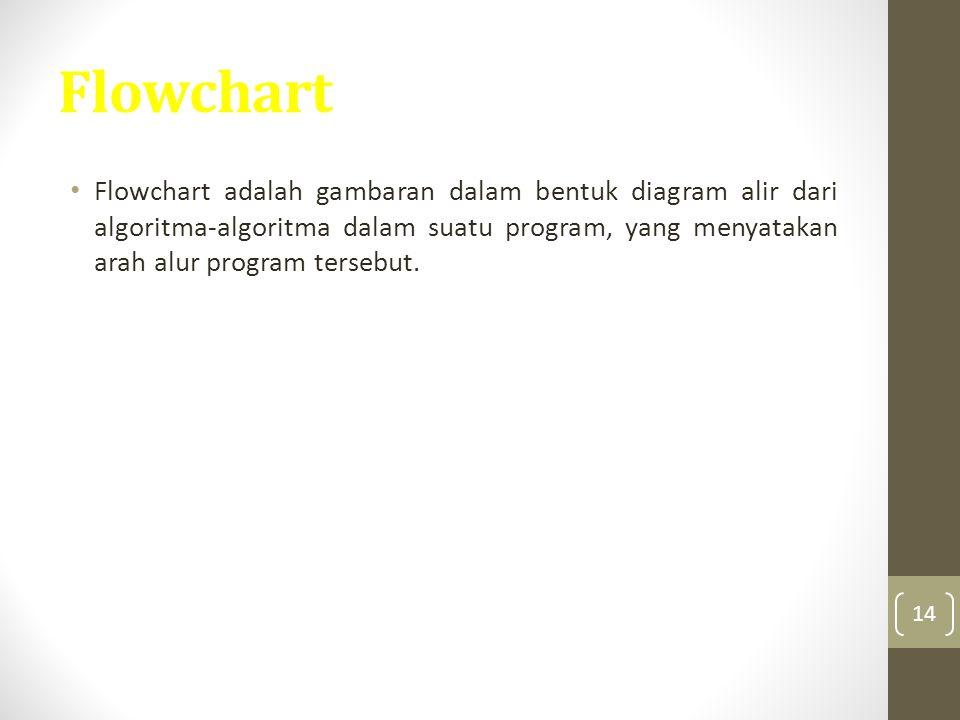 14 Flowchart Flowchart adalah gambaran dalam bentuk diagram alir dari algoritma-algoritma dalam suatu program, yang menyatakan arah alur program terse