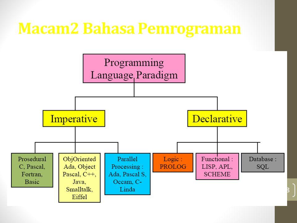 38 Macam2 Bahasa Pemrograman