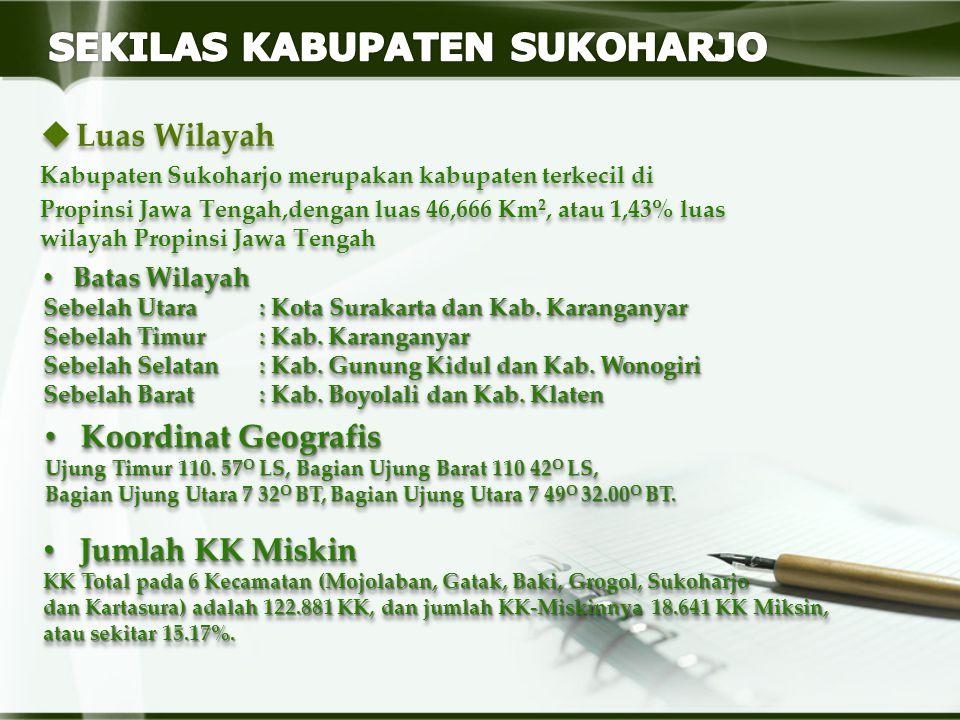  Luas Wilayah Kabupaten Sukoharjo merupakan kabupaten terkecil di Propinsi Jawa Tengah,dengan luas 46,666 Km 2, atau 1,43% luas wilayah Propinsi Jawa